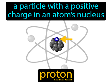 Proton Science Definition