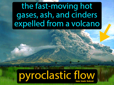 Pyroclastic Flow Science Definition
