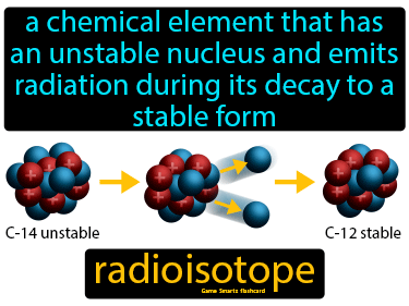 Radioisotope Definition Flashcard