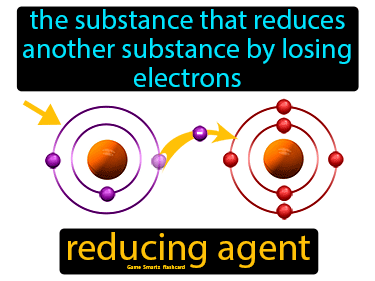 Reducing Agent Definition Flashcard
