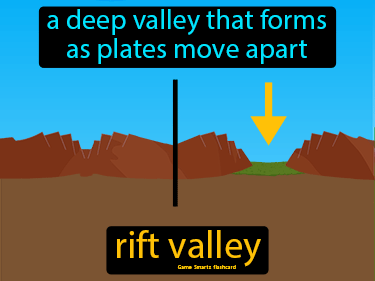 Rift Valley Science Definition