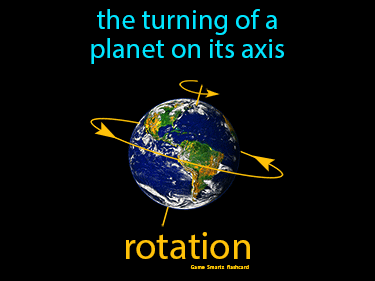 Rotation Science Definition