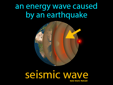 Seismic Wave Science Definition