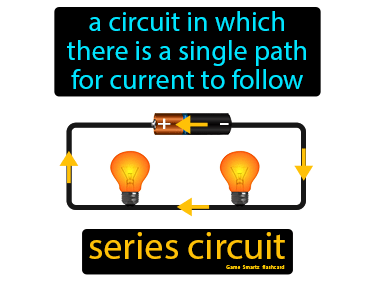 Series Circuit Science Definition