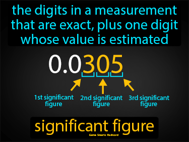 Significant Figure Definition Flashcard