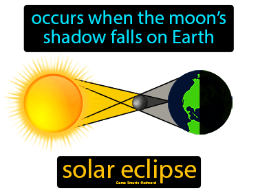 Solar Eclipse Science Definition