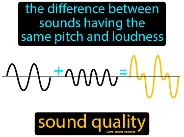 Sound Quality Science Definition