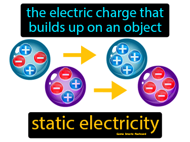 Static Electricity Science Definition
