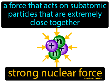 Strong Nuclear Force Definition Flashcard