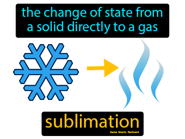 Sublimation Science Definition