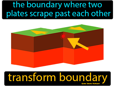 Transform Boundary Science Definition