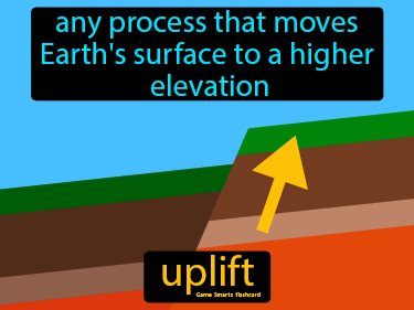 Uplift Science Definition