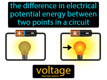Voltage Science Definition