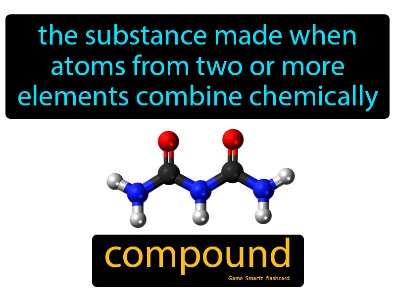 Compound Definition: The substance made when atoms from two or more elements combine chemically. Physical Science
