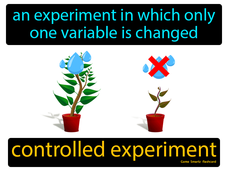 Controlled Experiment Definition: An experiment in which only one variable is changed. Science.