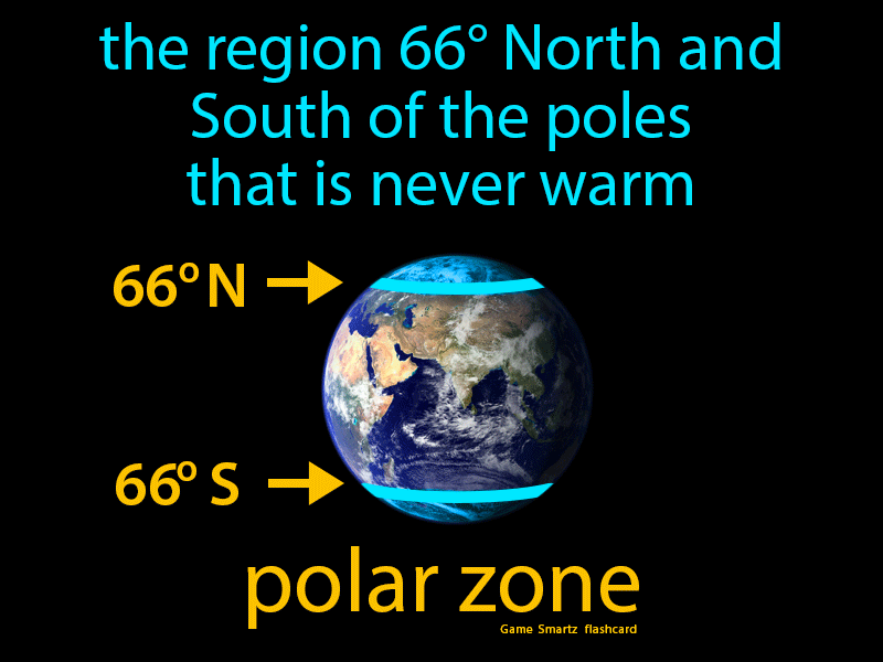 Polar Zone Definition: The region 66° north and south of the poles that is never warm. Science.