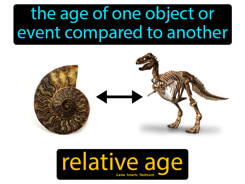 Relative Age Definition: The age of one object or event compared to another. Science.