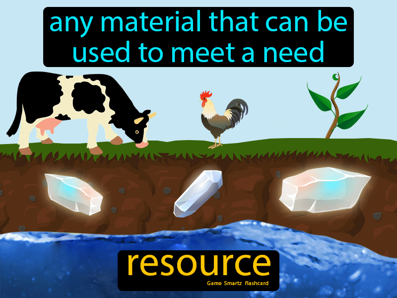 Resource Definition: Any material that can be used to meet a need. Science.