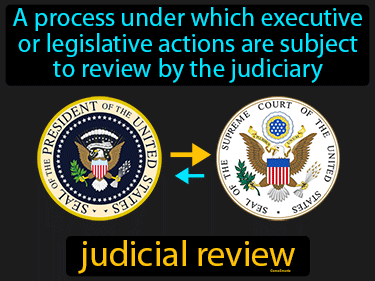 Judicial Review Definition Flashcard