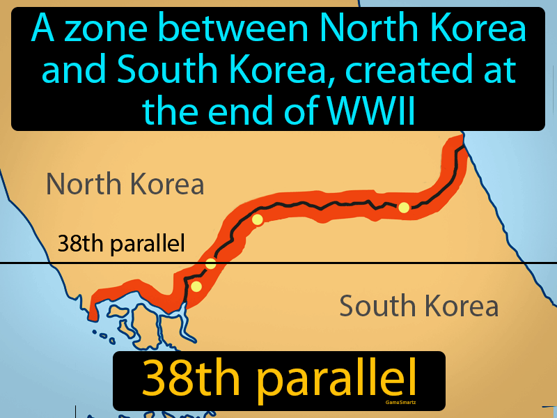 38th Parallel with Definition