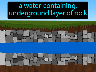 Aquifer Definition Flashcard
