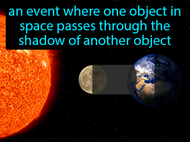 Eclipse Definition Flashcard