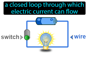 Electric Circuit Definition Flashcard