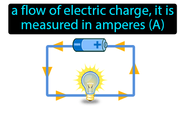 Electric Current Definition Flashcard