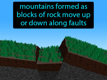 Fault Block Mountain Definition Flashcard