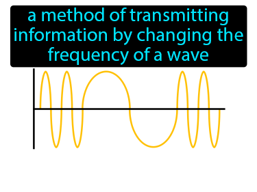 Frequency Modulation Definition Flashcard