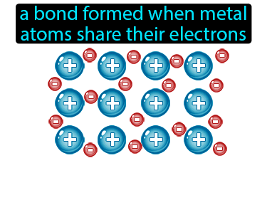 Metallic Bond Definition Flashcard