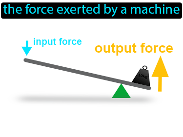 Output Force Definition Flashcard