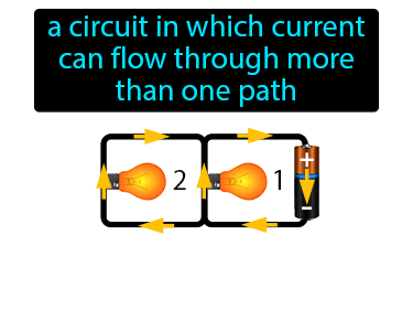 Parallel Circuit Definition Flashcard
