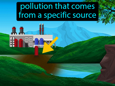 Point Source Pollution Definition Flashcard