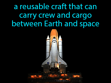 Space Shuttle Definition Flashcard
