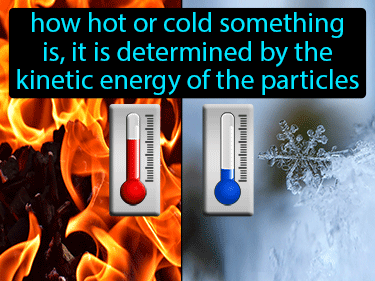 Temperature Definition Flashcard