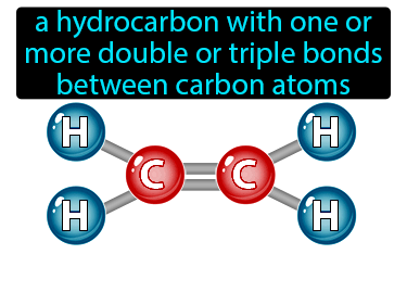 Unsaturated Hydrocarbon Definition Flashcard