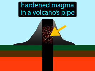 Volcanic Neck Definition Flashcard