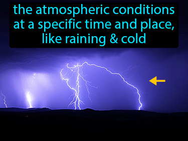 Weather Definition Flashcard