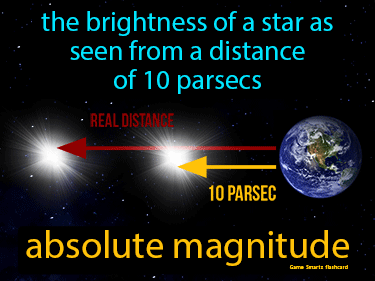 Absolute Magnitude Science Definition
