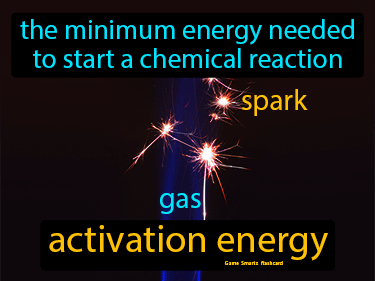 Activation Energy Definition Flashcard