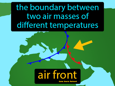 Air Front Definition Flashcard