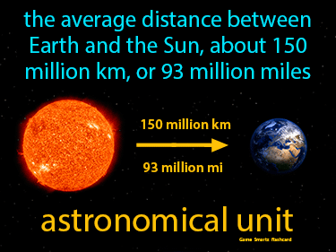 Astronomical Unit Definition Flashcard