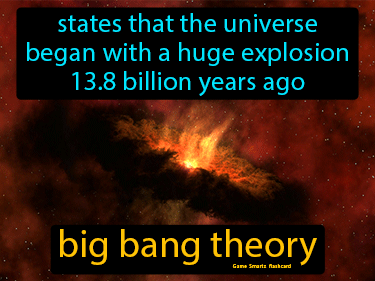 Big Bang Theory Science Definition