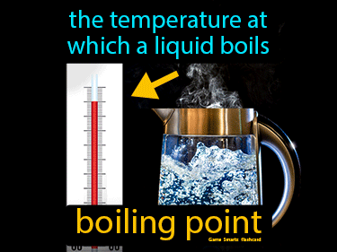 Boiling Point Definition Flashcard