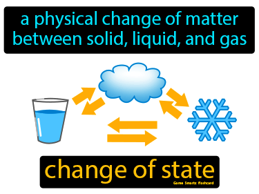 Change Of State Science Definition