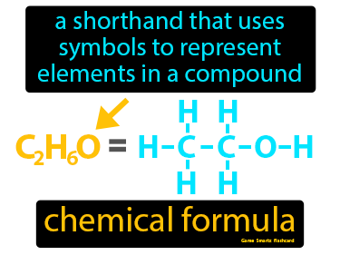 Chemical Formula Definition Flashcard