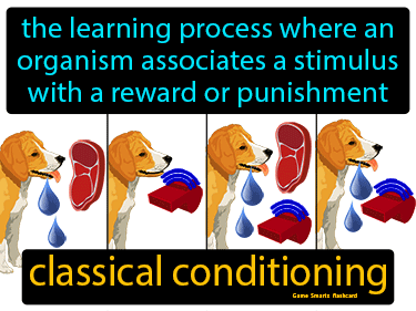 Classical Conditioning Science Definition