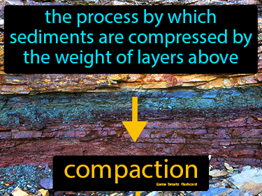 Compaction Definition Flashcard
