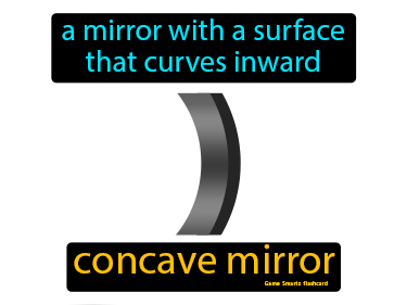 Concave Mirror Definition Flashcard